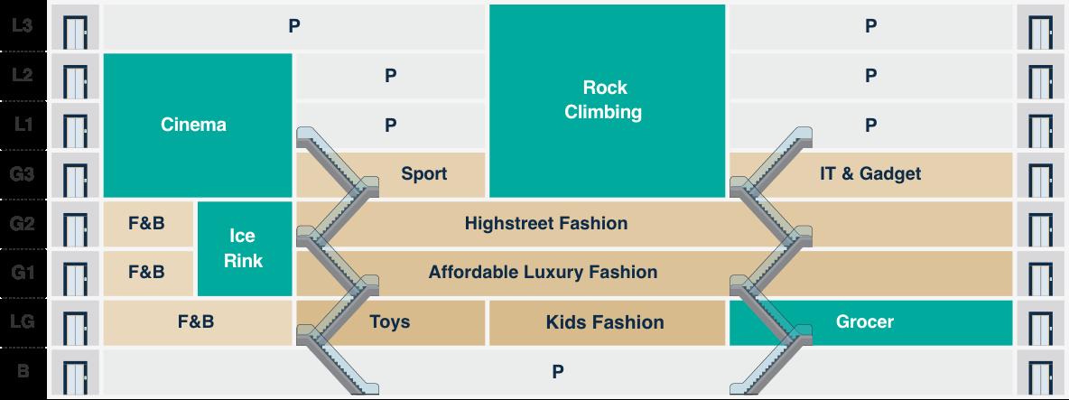 kl east mall level floorplan