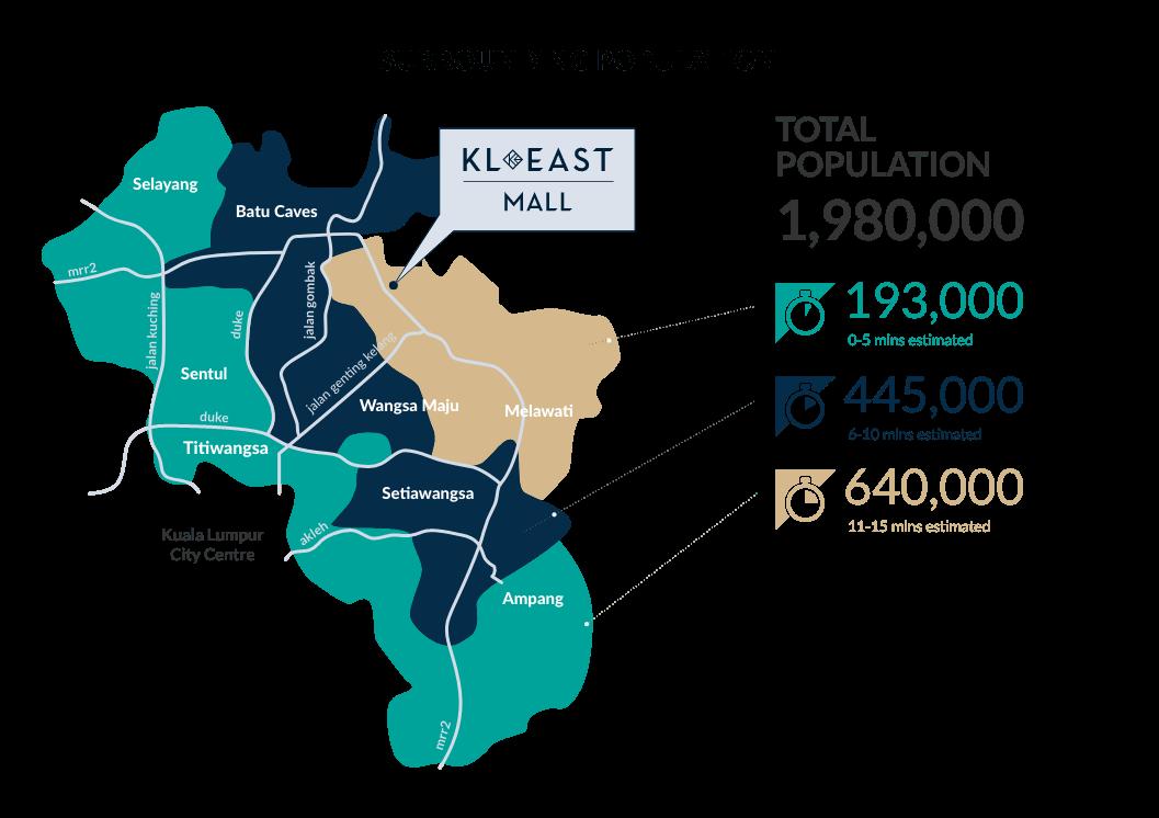 surrounding population